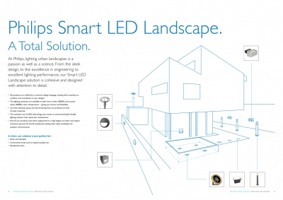 Philips Smart LED Landscape